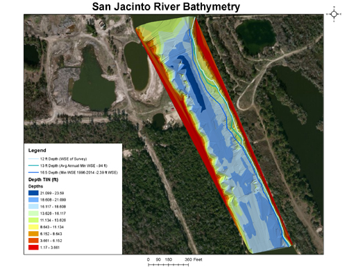 Water Quality Monitoring Austin